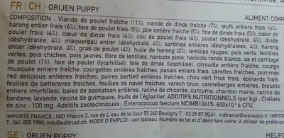 Puppy - Ingredients