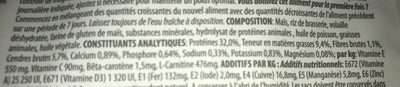Hills Science - Neutered Cat - Mature - Poulet - 1,5 KG - Ingredients