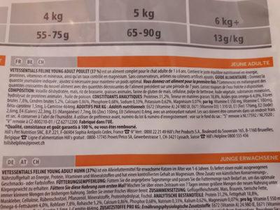 Vet Essentials Young Adult - Ingredients