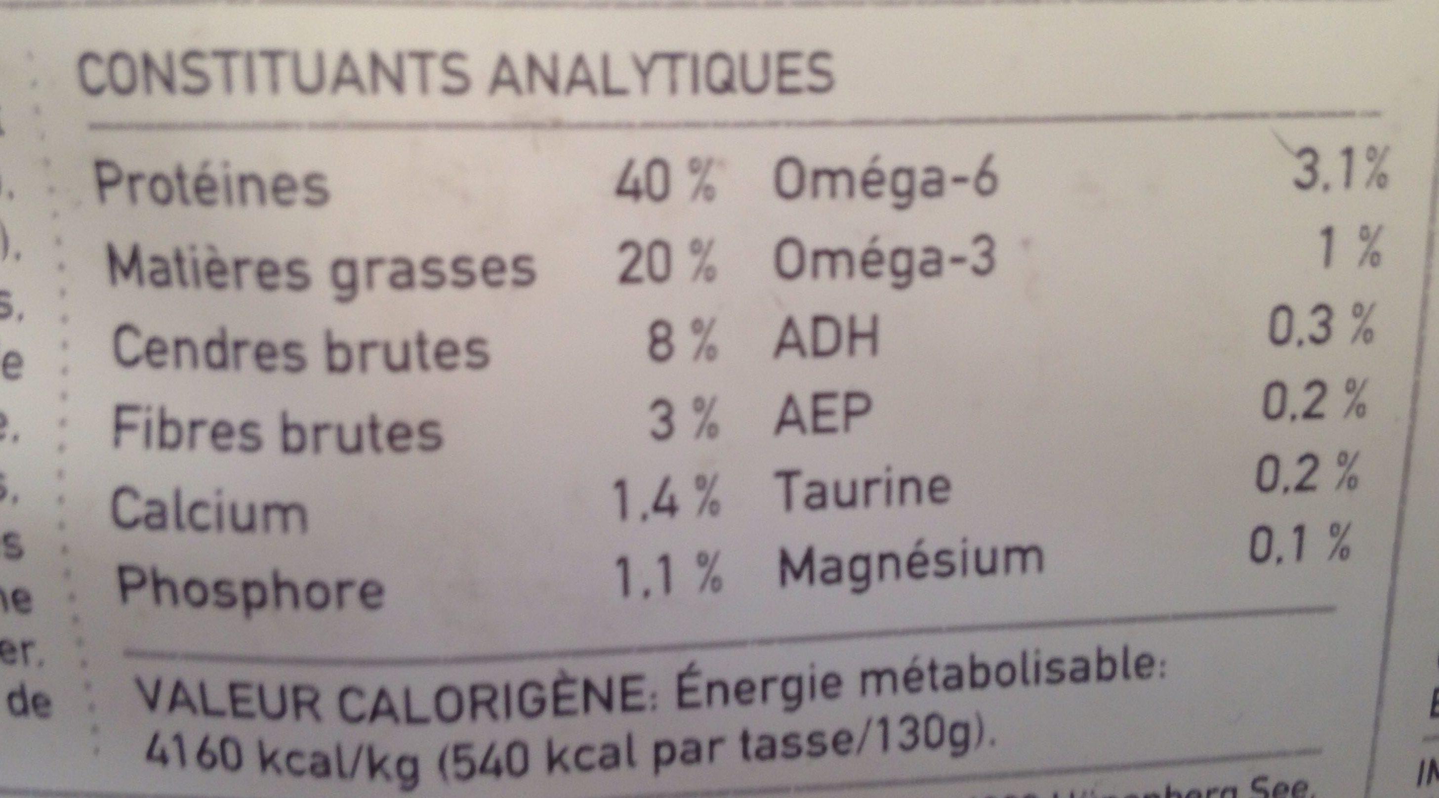 Orijen Cat & Kitten - Nutrition facts