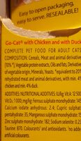 Purina Go Cat with Chicken and with Duck - Ingredients - en