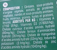 Greenies - Bâtonnets à Mâcher Pour L'hygiène Dentaire Pour Mini Chien - X43 - Ingrédients