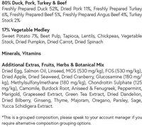 Croquettes pour chiens adulte au canard - Ingredients - fr