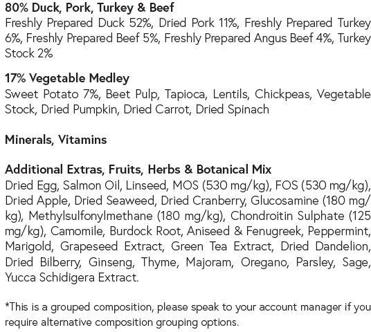 Croquettes pour chiens adulte au canard - Ingredients