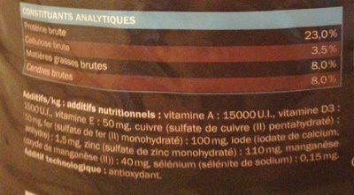 ORLANDO digestion croquettes a l'agneau et au riz - Informations nutritionnelles
