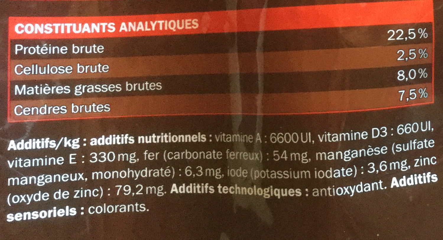 Multi-croquettes au bœuf - Nutrition facts