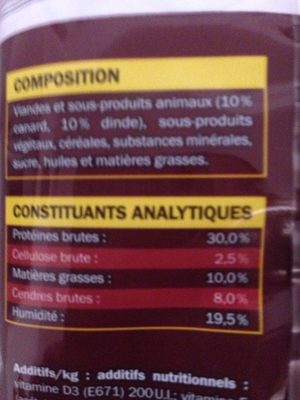 Lamelles à mâcher - Nutrition facts