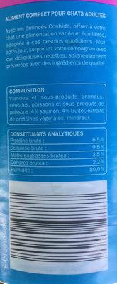 Émincés au saumon et à la truite - Nutrition facts