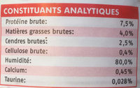 Bouchées en sauce - au boeuf, aux rognons et aux légumes - Nutrition facts - fr