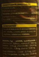 Bouchées à la volaille en sauce - Nutrition facts