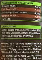 Bouchées au gibier en sauce - Nutrition facts