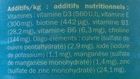 Émincés à la dinde et au foie - Nutrition facts