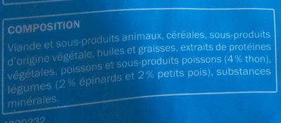 Complet au thon - Ingredients