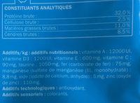 Complet - au bœuf, au poulet et petits pois ajoutés - Nutrition facts - fr