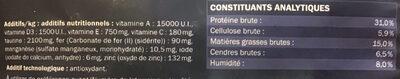 Stérilisé - Nutrition facts - fr