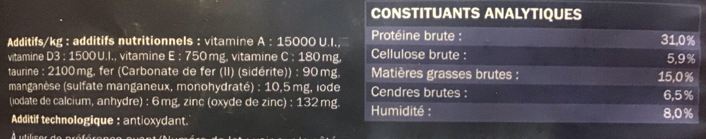 Stérilisé - Nutrition facts