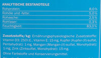 Gelee Variationen - Nutrition facts