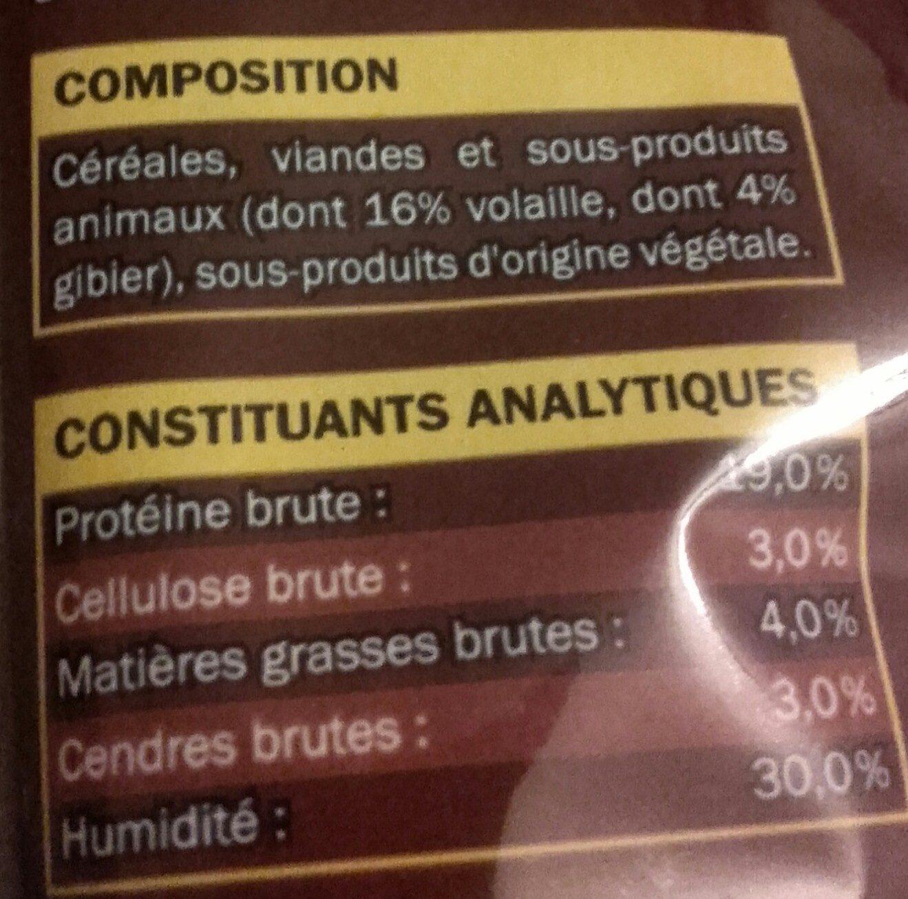 twistersticks - Ingredients - fr