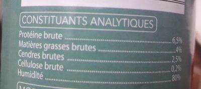 Mijoté Boeuf foie et petits légumes - Nutrition facts - fr