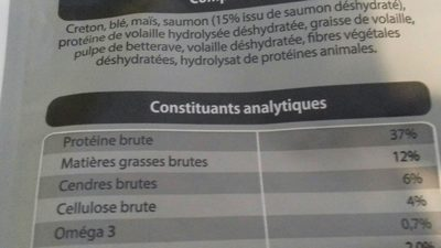Croquettes chat stérilisé - Ingredients