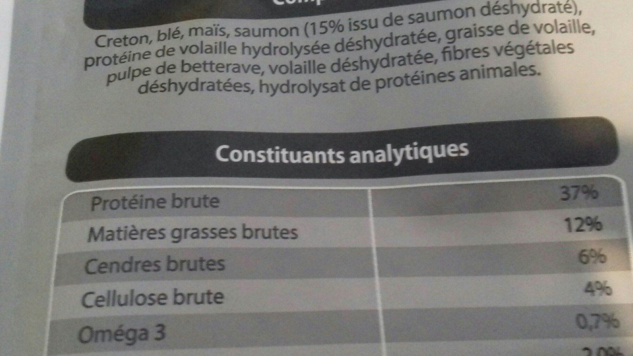 Croquettes chat stérilisé - Ingredients - fr