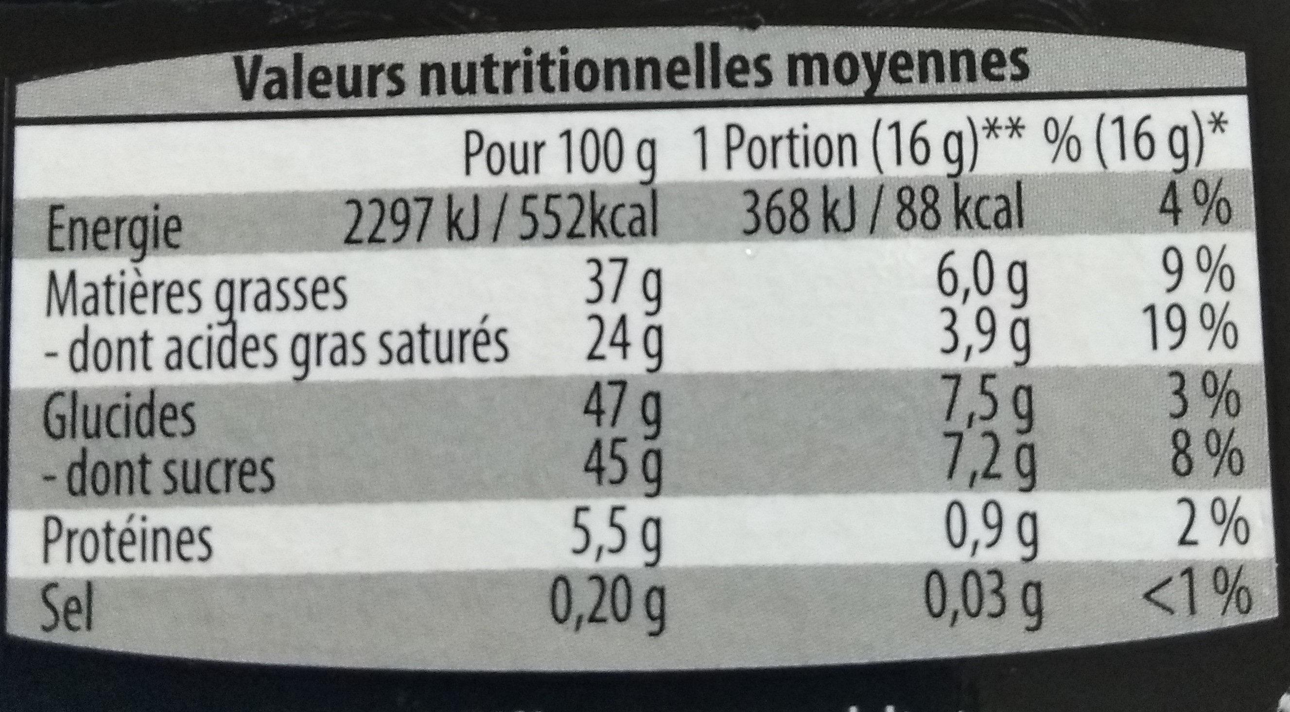 Pralines Belges - Nutrition facts - fr