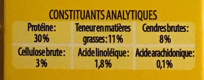 Saumon et légumes - Nutrition facts