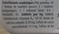 Les classiques au délicieux poulet - Informations nutritionnelles - fr