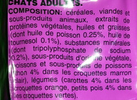 Whiskas au thon - Ingredients