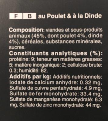 Barquettes Délices Aux Viandes 4 Variétés En Sauce - 12 X 85G - Ingrédients