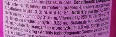 Pâté pour chat - Nutrition facts - fr