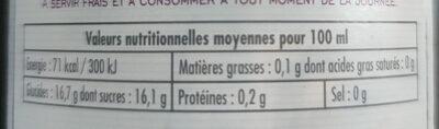 Vin de Chailland - Nutrition facts - fr
