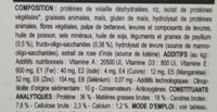 Royal Canin - Croquettes Kitten Pour Chaton - 2KG - Ingredients