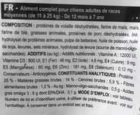 Croquettes Chien Medium Adult 4KG Royal Canin - Ingredients