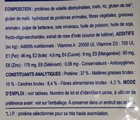 Neutered Young Female - Ingredients