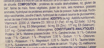 Oyal Canin Veterinary Diet Féline Urinary S / O 3.5KG - Ingredients