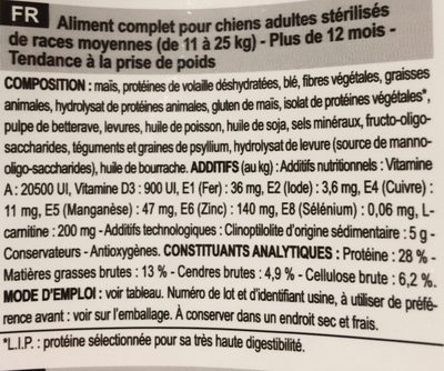 Royal Canin Medium Sterilised - Ingredients