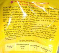 Friskies - Ingredients - fr