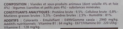 Terrine à la volaille au foie et aux légumes - Ingredients