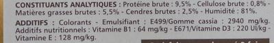 Terrine à la volaille au foie et aux légumes - Nutrition facts
