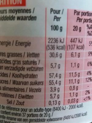 Boules mésanges - Ingredients