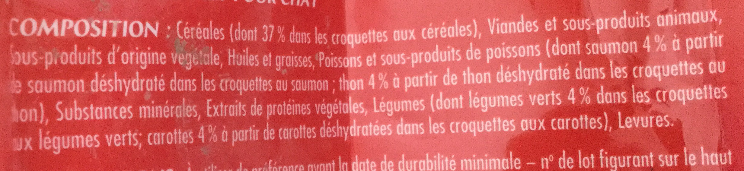 Croquettes adulte - Ingredients