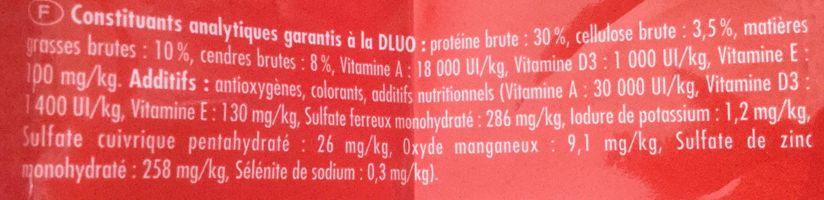 Croquettes adulte - Nutrition facts