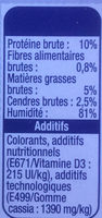 Émincés au Lapin sur mousse de Foie - Nutrition facts