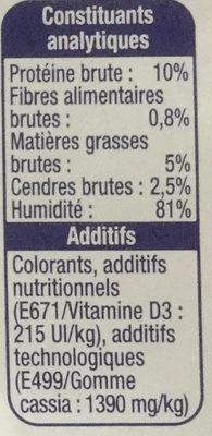 Émincés au veau sur mousse à la volaille - Nutrition facts