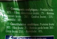 Os De Jambon De Parme - Ingredients - fr