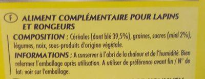 Friandises. Lapins et rongeurs - Ingredients