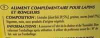 Friandises. Lapins et rongeurs - Nutrition facts