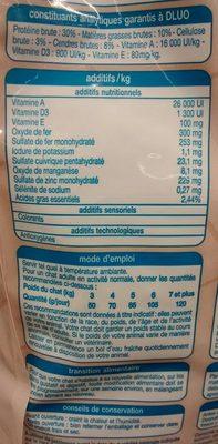 Adult multi croquettes - Ingrédients