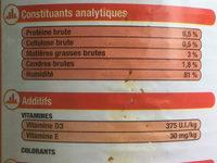 Les Bouchées au Boeuf et aux légumes en sauce - Informations nutritionnelles